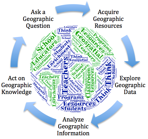 Geo-Inquiry